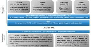 Règlementation Bar – 2018 – ZONE NORD (nord 48ème parallèle)